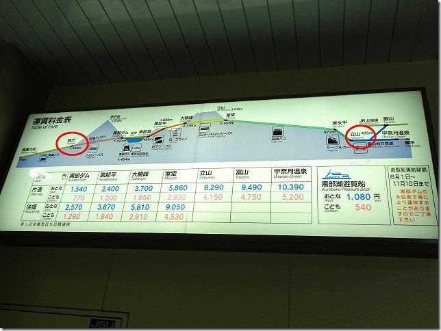 扇沢駅(長野県 大町市)