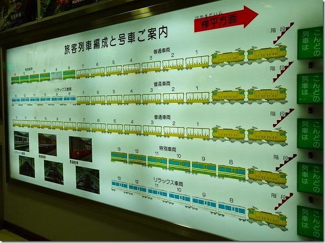 黒部渓谷トロッコ列車 編成